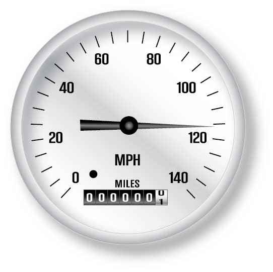 Speeding Tickets - Speedometer